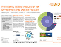 Investigating Design for Environment Principles