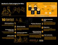 FSTP Infographic