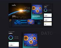 Visualización Datos Simples Tiempo Real