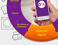 Email Marketing - OLX