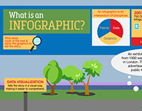 Infographic: What's an Infographic?