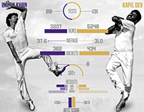Face Off Quetta Gladiators