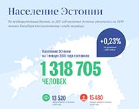 Население Эстонии