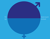 Infographics - 100 PEOPLE