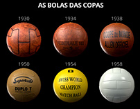As bolas das Copas