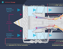 How does a turbofan engine work?