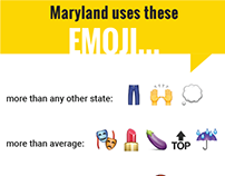 Maryland uses these emoji: