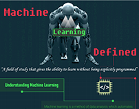 Machine Learning Infographic Design