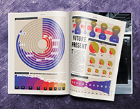 FUTURE PRESENT - CIMA FM Magazine