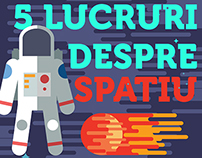 After effects animation: 5 lucruri despre spatiu