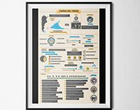 Infographics - Tierra del Fuego