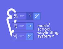 Music School Wayfinding System