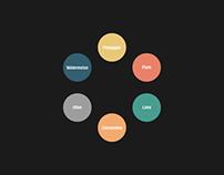 Animation Design in Keynote: Rotating Circles