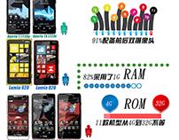 Qualcomm Chinese marketing infographic