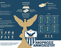 Anorthosis Famagusta Infographic