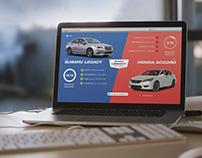 Subaru - Legacy Challenge