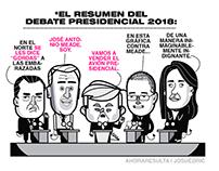 Primer Debate Presidencial México 2018