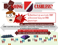 Infographics: The real deal about going cashless