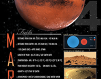 MARS INFO-GRAPHIC (part of a series in progress)