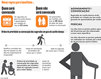 Infográficos para o caderno Economia na Folha PE