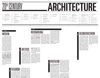 20th Century Architecture Timeline