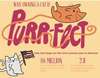 Why Owning a Cat is Purr-fect: Infographic