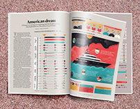BOAT Int. Magazine - American Dream