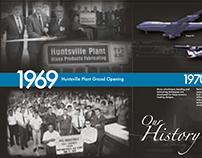 PPG Timeline Banner