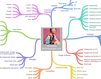 Mind Mapping - Anthropologie