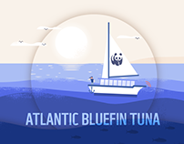Atlantic Bluefin Tuna - WWF Med