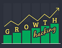 Infografía - Growth Hacking