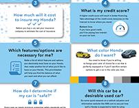 Honda Infographic