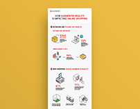 Augment | infographic