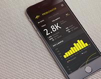 Problemator // Mobile App