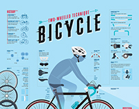 1707 Bicycle Infographic Poster