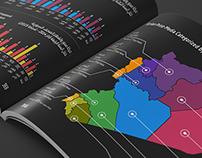 Syrian Print-Media Catalogue