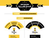 Infographie - Salon Créer 2017