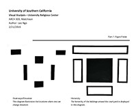 Visual Analysis - University Religious Center