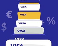 Visa Account Manager