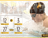 Wyoming Swimming Infographics