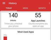 App Usage History - Staytuned App