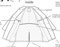 Menswear Outerwear Flats
