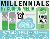 Koupon Media Infographic