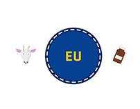 DG Sanco – Traces (European Commission)