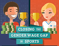 Wage gap in sports - infographic