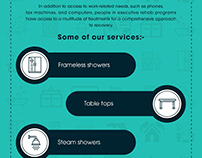 Monster Glass & Mirrors Infographic