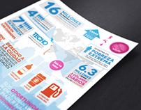 TECHO - Infographics