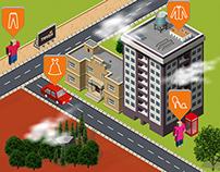 Trendyol city mobile app