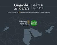 Infographic | احصائيات عاصفة الحزم ٦/٦/٣٦ هـ