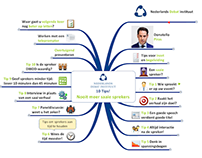 Live Mind Mapping @ Event Managers Association NL